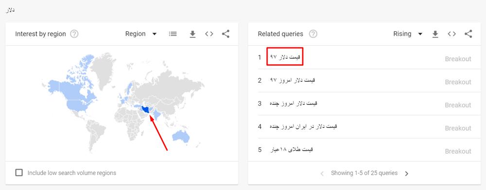 کلمات کلیدی در گوگل ترندز
